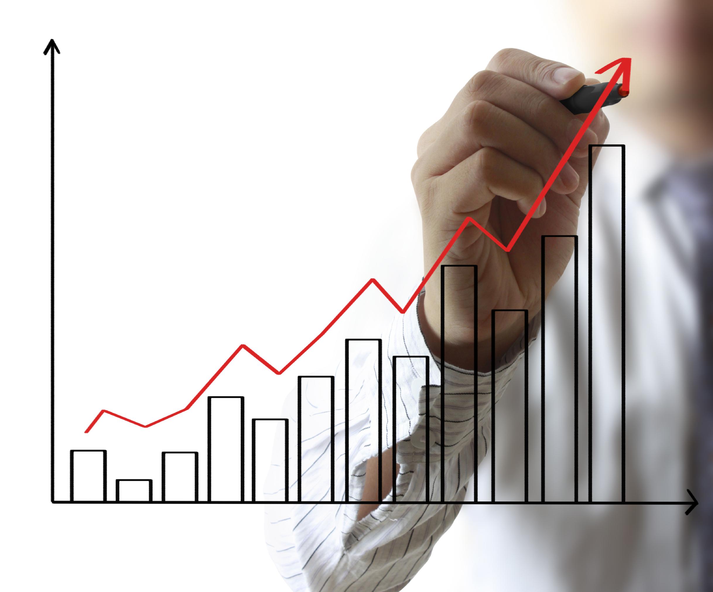 sc economic growth